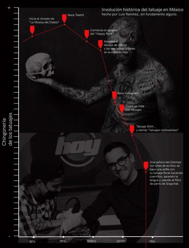 Involucion-tatuaje-mx.jpg